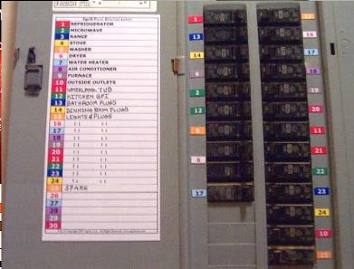 Color Coded Circuit Breaker Labels Breaker Panel Labels